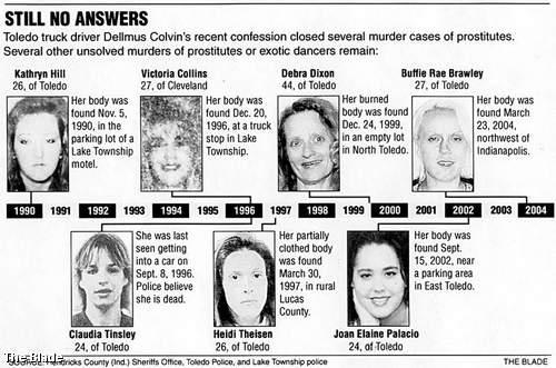 delmus colvin victims